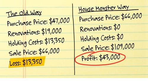 Lou Browns Street Smart House Monster 4.3